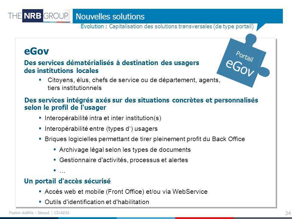 34 Nouvelles solutions Évolution : Capitalisation des solutions transversales (de type portail) eGov Des services dématérialisés à destination des usa