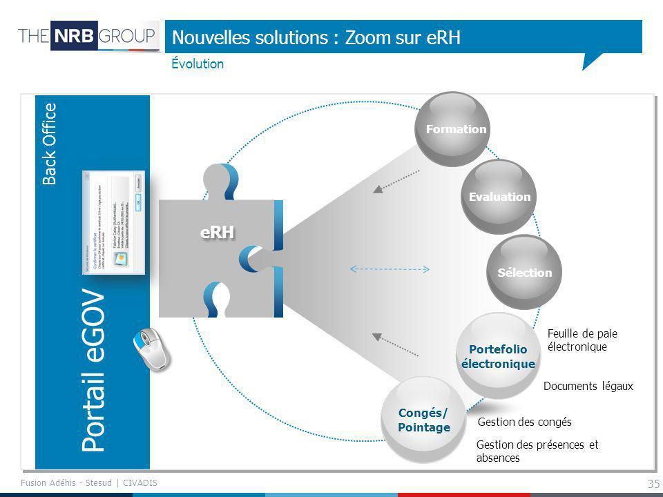 35 Nouvelles solutions : Zoom sur eRH Évolution Evaluation eRH Sélection Portefolio électronique Formation Congés/ Pointage Feuille de paie électroniq