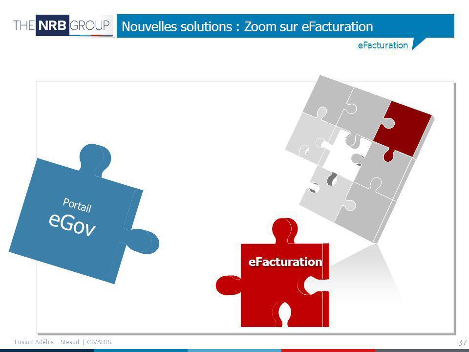 37 Nouvelles solutions : Zoom sur eFacturation eFacturation Portail eGov eFacturation Fusion Adéhis - Stesud | CIVADIS