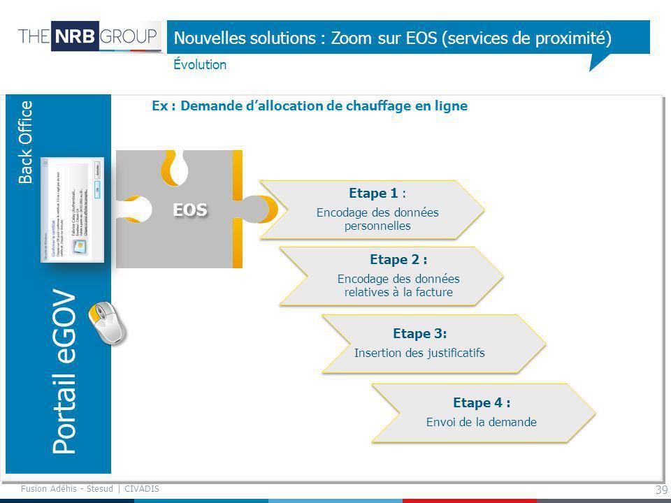39 Nouvelles solutions : Zoom sur EOS (services de proximité) Évolution Back Office EOS Portail eGOV Ex : Demande dallocation de chauffage en ligne Et