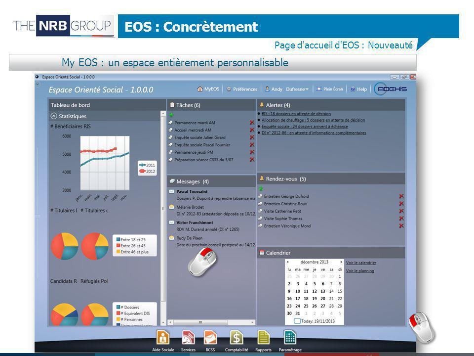 44 EOS : Concrètement Page d'accueil d'EOS : Nouveauté My EOS : un espace entièrement personnalisable
