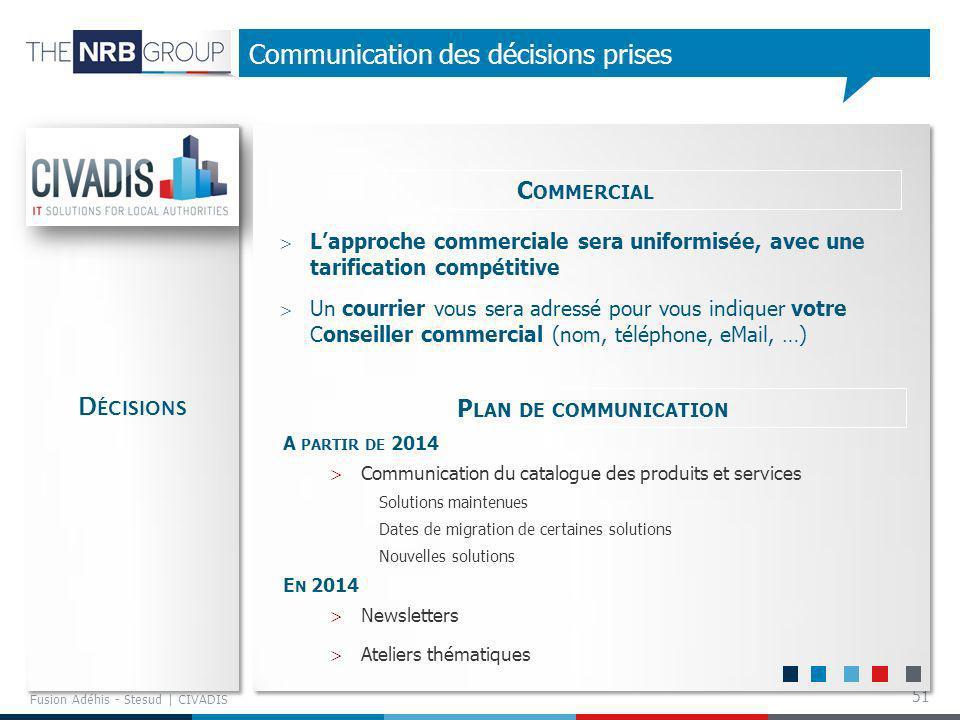 51 Communication des décisions prises Fusion Adéhis - Stesud | CIVADIS C OMMERCIAL Lapproche commerciale sera uniformisée, avec une tarification compé