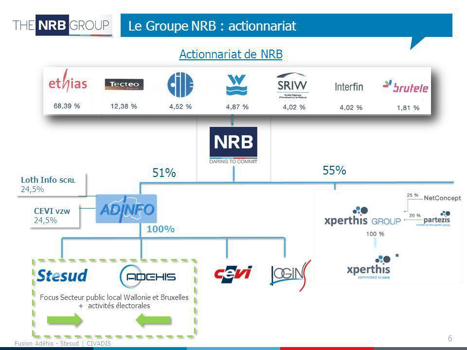 6 Le Groupe NRB : actionnariat Actionnariat de NRB 51% 55% CEVI VZW 24,5% Focus Secteur public local Wallonie et Bruxelles + activités électorales 100