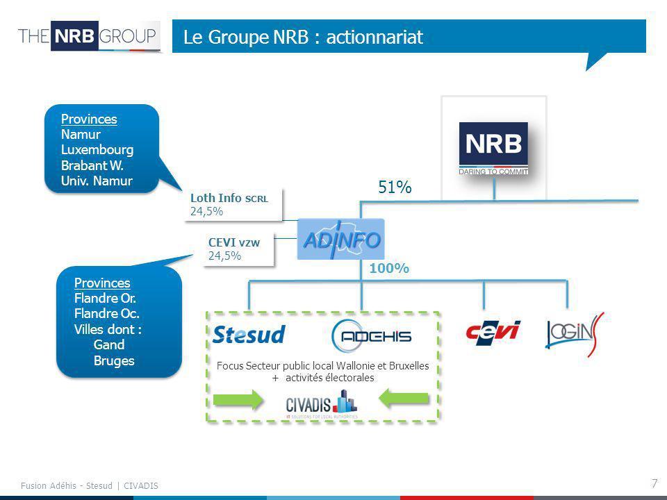 7 Le Groupe NRB : actionnariat 51% CEVI VZW 24,5% Focus Secteur public local Wallonie et Bruxelles + activités électorales 100% Loth Info SCRL 24,5% P