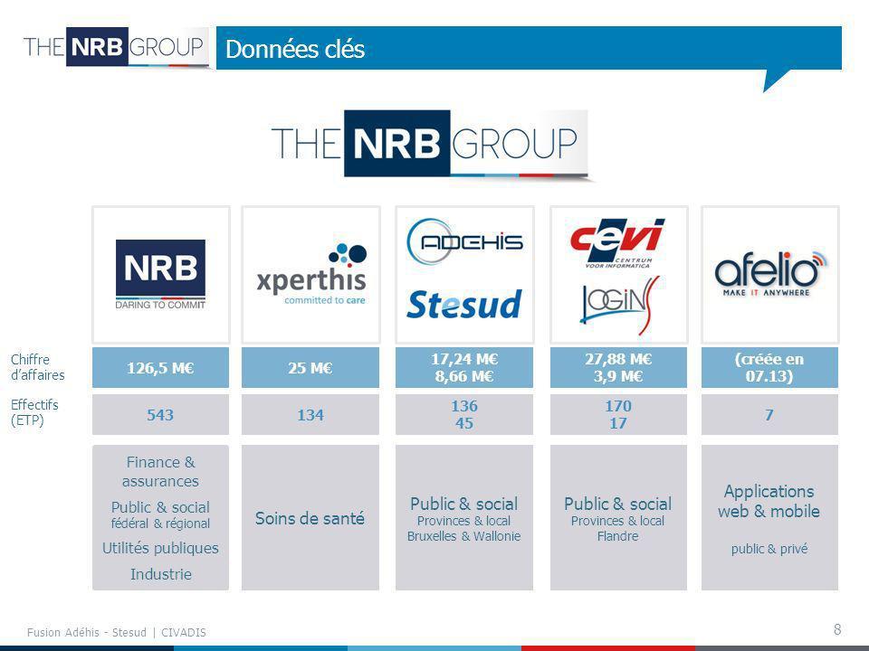 9 Des bureaux partout en Belgique Fusion Adehis - Stesud   CIVADIS