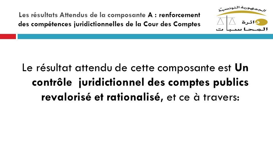 Les résultats Attendus de la composante A : renforcement des compétences juridictionnelles de la Cour des Comptes Le résultat attendu de cette composa