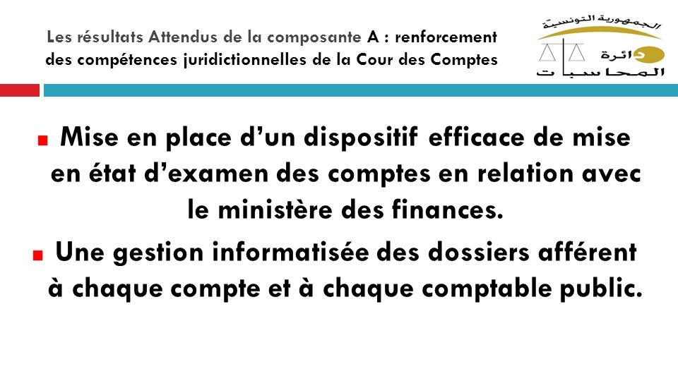 Les résultats Attendus de la composante A : renforcement des compétences juridictionnelles de la Cour des Comptes Mise en place dun dispositif efficac