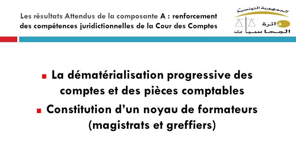 Les résultats Attendus de la composante A : renforcement des compétences juridictionnelles de la Cour des Comptes La dématérialisation progressive des