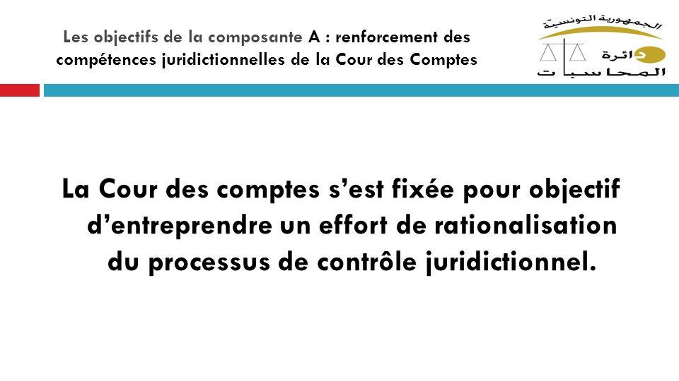 Les objectifs de la composante A : renforcement des compétences juridictionnelles de la Cour des Comptes La Cour des comptes sest fixée pour objectif