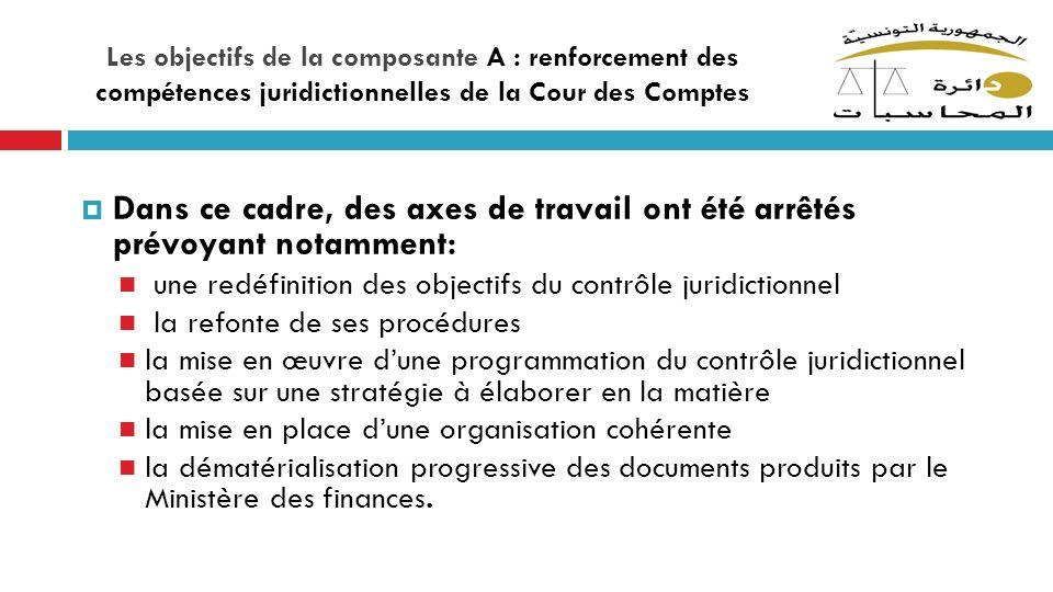 Les objectifs de la composante A : renforcement des compétences juridictionnelles de la Cour des Comptes Dans ce cadre, des axes de travail ont été ar