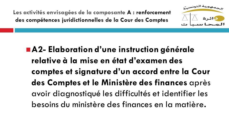 Les activités envisagées de la composante A : renforcement des compétences juridictionnelles de la Cour des Comptes A2- Elaboration dune instruction g
