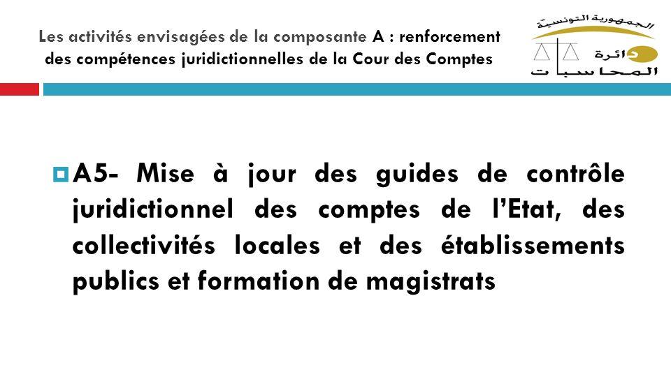Les activités envisagées de la composante A : renforcement des compétences juridictionnelles de la Cour des Comptes A5- Mise à jour des guides de cont