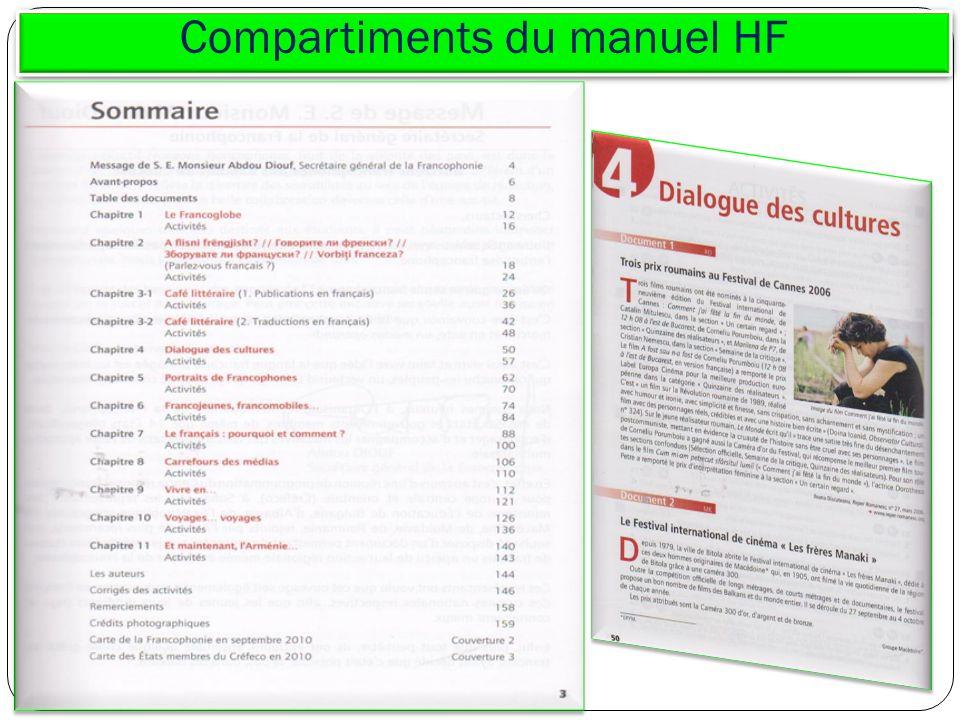 Compartiments du manuel HF