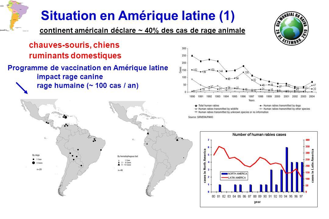 Situation en Amérique latine (1) continent américain déclare ~ 40% des cas de rage animale Programme de vaccination en Amérique latine impact rage can