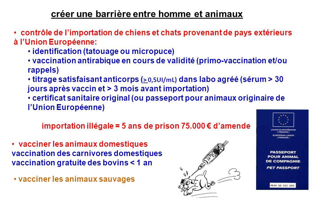 contrôle de limportation de chiens et chats provenant de pays extérieurs à lUnion Européenne: identification (tatouage ou micropuce) vaccination antir