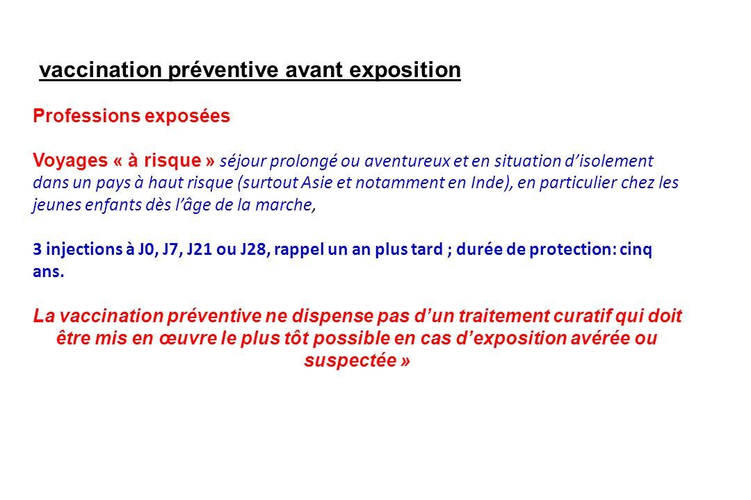 vaccination préventive avant exposition Professions exposées Voyages « à risque » séjour prolongé ou aventureux et en situation disolement dans un pay