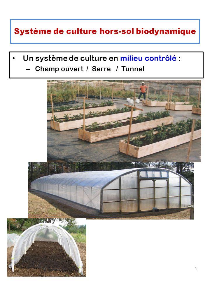 Un système de culture en milieu contrôlé : – Champ ouvert / Serre / Tunnel 4 Système de culture hors-sol biodynamique