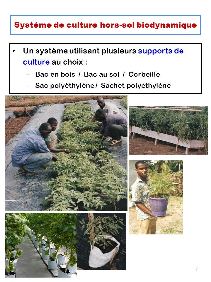 Un système utilisant plusieurs supports de culture au choix : – Bac en bois / Bac au sol / Corbeille – Sac polyéthylène / Sachet polyéthylène 7 Système de culture hors-sol biodynamique