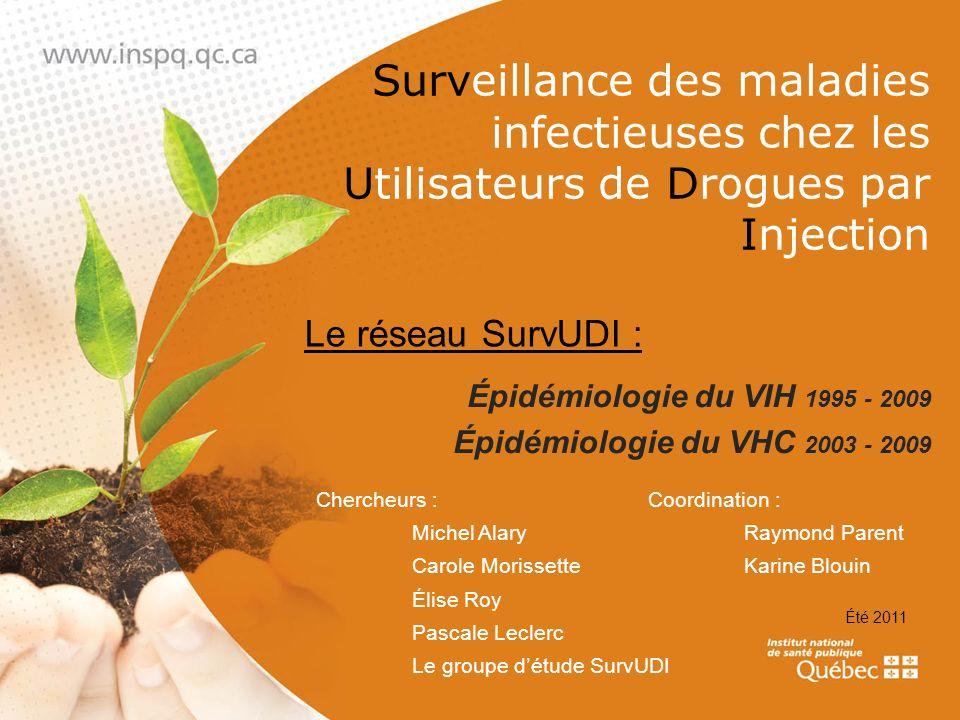 Surveillance des maladies infectieuses chez les Utilisateurs de Drogues par Injection Épidémiologie du VIH 1995 - 2009 Épidémiologie du VHC 2003 - 200
