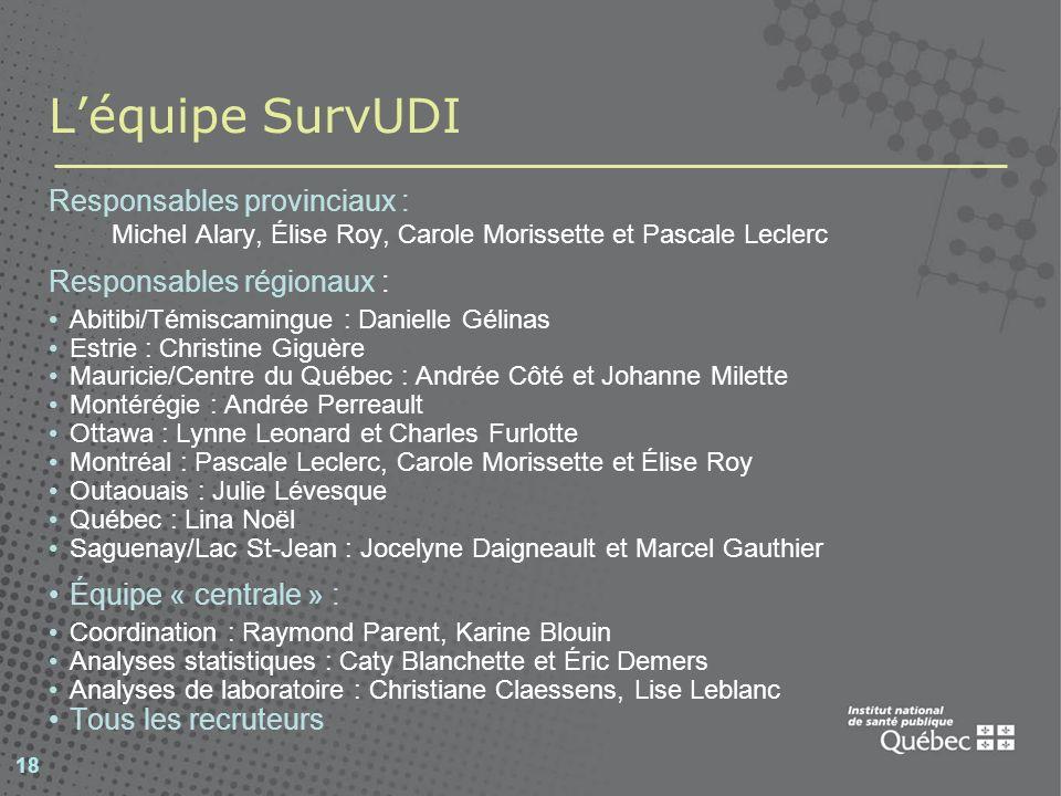 18 Léquipe SurvUDI Responsables provinciaux : Michel Alary, Élise Roy, Carole Morissette et Pascale Leclerc Responsables régionaux : Abitibi/Témiscami