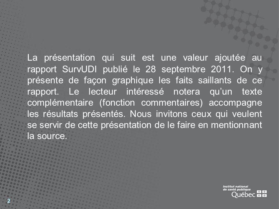 La présentation qui suit est une valeur ajoutée au rapport SurvUDI publié le 28 septembre 2011. On y présente de façon graphique les faits saillants d