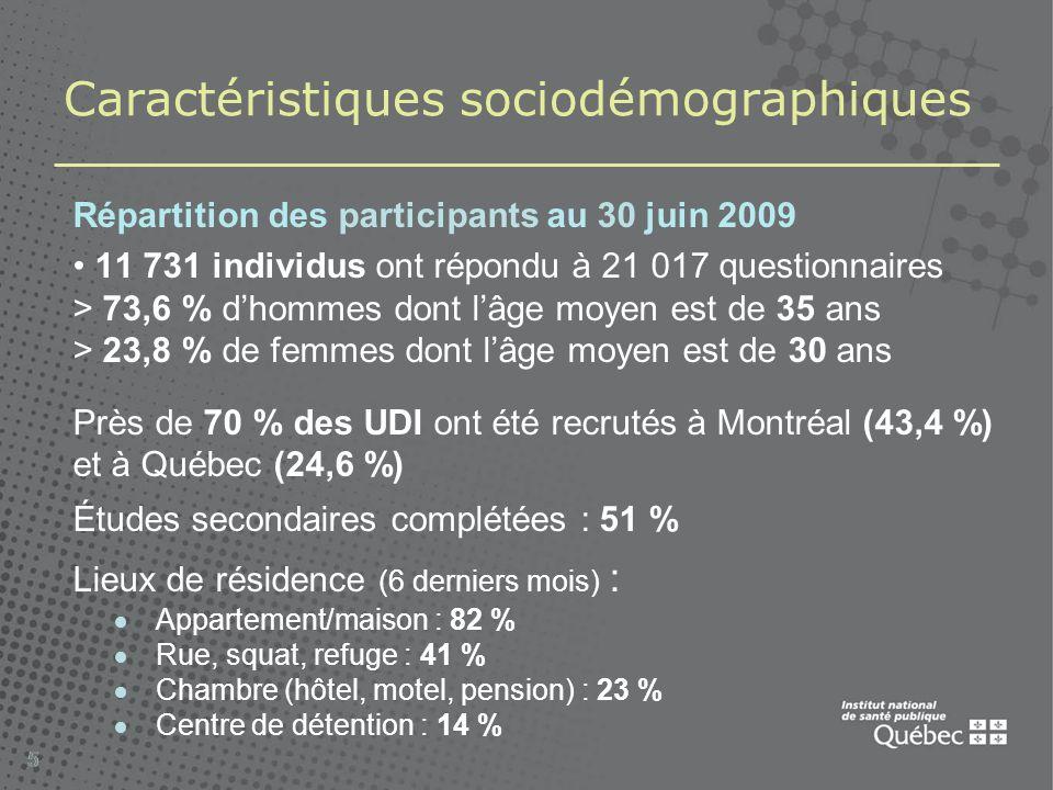 55 Caractéristiques sociodémographiques Répartition des participants au 30 juin 2009 11 731 individus ont répondu à 21 017 questionnaires > 73,6 % dho