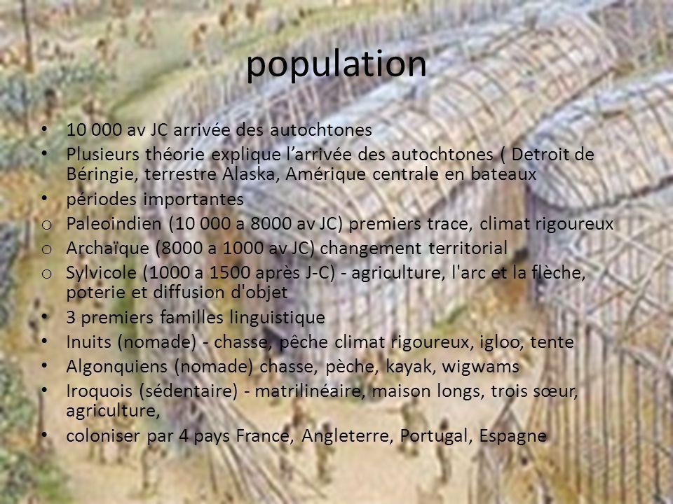 Économie (1500) -les peuples autochtones ont une économie de subsistance -L`activité la plus importante est la production de nourriture -Les Algonquiens: chasse, pêche, cueillette Inuit: chasse, pêche les réseaux d`échanges: les peuples autochtones développent des réseaux d`échange de marchandises - LE TROC (échangent des biens qui sont pas disponible dans leurs territoire ou ne peut pas en produire) les échanges sont considérés comme essentiels aux liens diplomatique: -payer des tributs en temps de guerres -officialiser des rencontres entre dignitaires - faciliter les négociations de paix