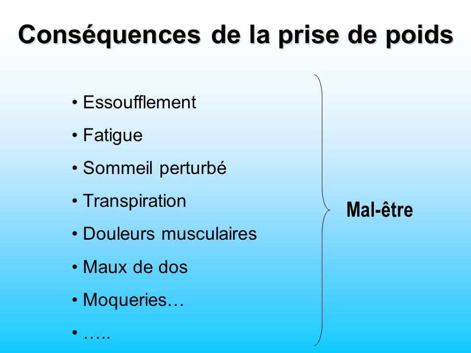 Essoufflement Fatigue Sommeil perturbé Transpiration Douleurs musculaires Maux de dos Moqueries… …..