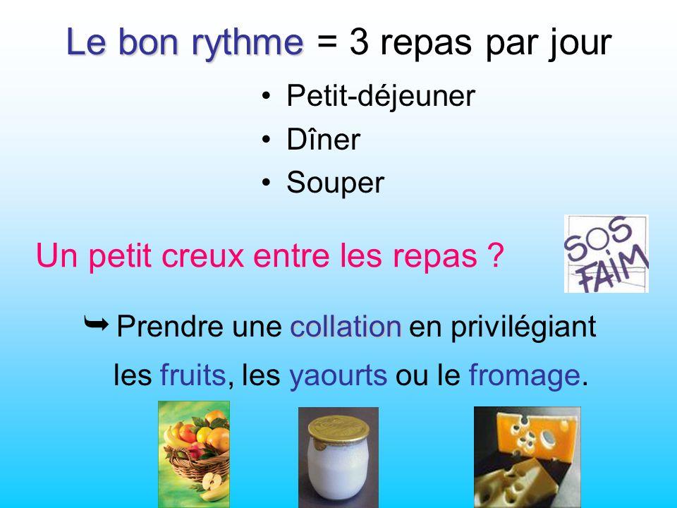 Le bon rythme Le bon rythme = 3 repas par jour Petit-déjeuner Dîner Souper Un petit creux entre les repas .