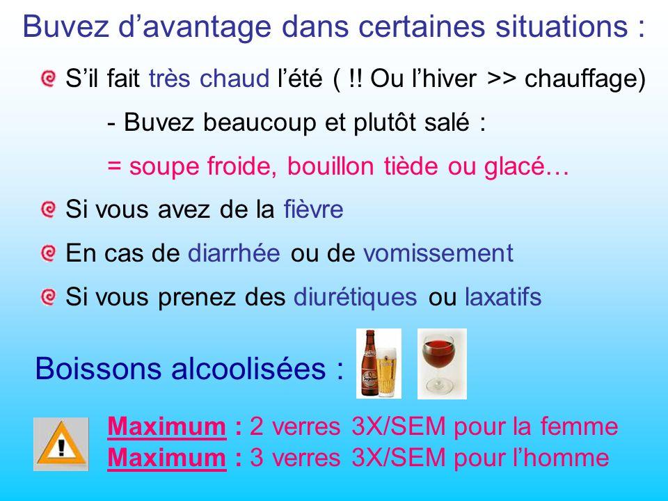 Buvez davantage dans certaines situations : Sil fait très chaud lété ( !.