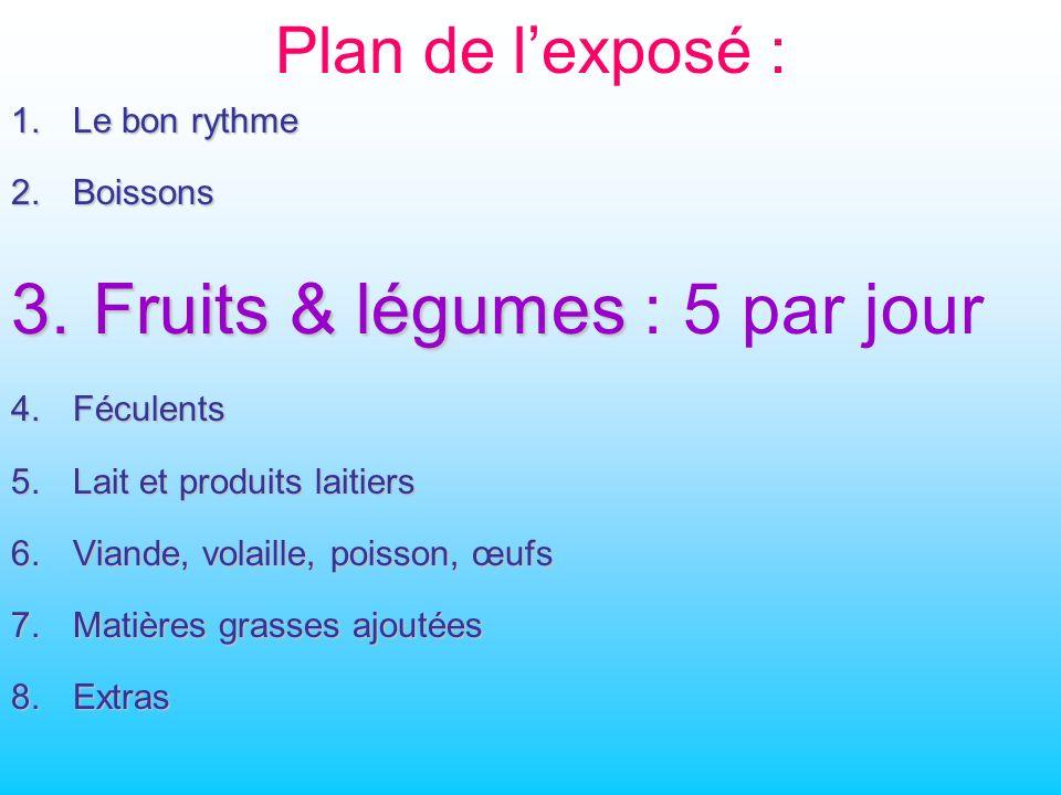 Plan de lexposé : 1.Le bon rythme 2.Boissons 3.Fruits & légumes 3.