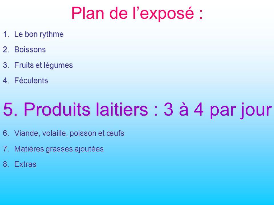 Plan de lexposé : 1.Le bon rythme 2.Boissons 3.Fruits et légumes 4.Féculents 5.