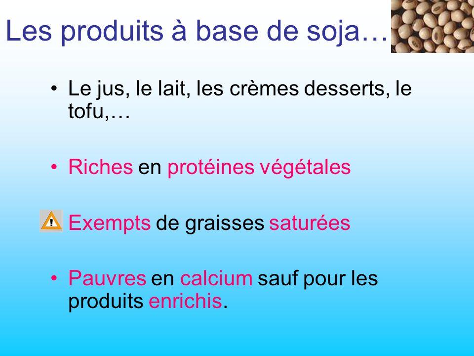 Les produits à base de soja… Le jus, le lait, les crèmes desserts, le tofu,… Riches en protéines végétales Exempts de graisses saturées Pauvres en calcium sauf pour les produits enrichis.