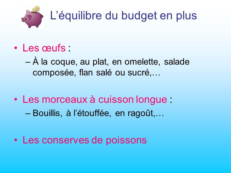 Les œufs : –À la coque, au plat, en omelette, salade composée, flan salé ou sucré,… Les morceaux à cuisson longue : –Bouillis, à létouffée, en ragoût,… Les conserves de poissons Léquilibre du budget en plus