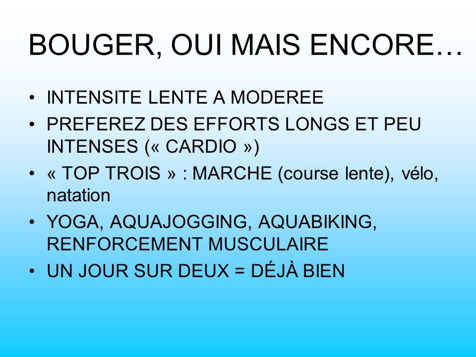 BOUGER, OUI MAIS ENCORE… INTENSITE LENTE A MODEREE PREFEREZ DES EFFORTS LONGS ET PEU INTENSES (« CARDIO ») « TOP TROIS » : MARCHE (course lente), vélo, natation YOGA, AQUAJOGGING, AQUABIKING, RENFORCEMENT MUSCULAIRE UN JOUR SUR DEUX = DÉJÀ BIEN