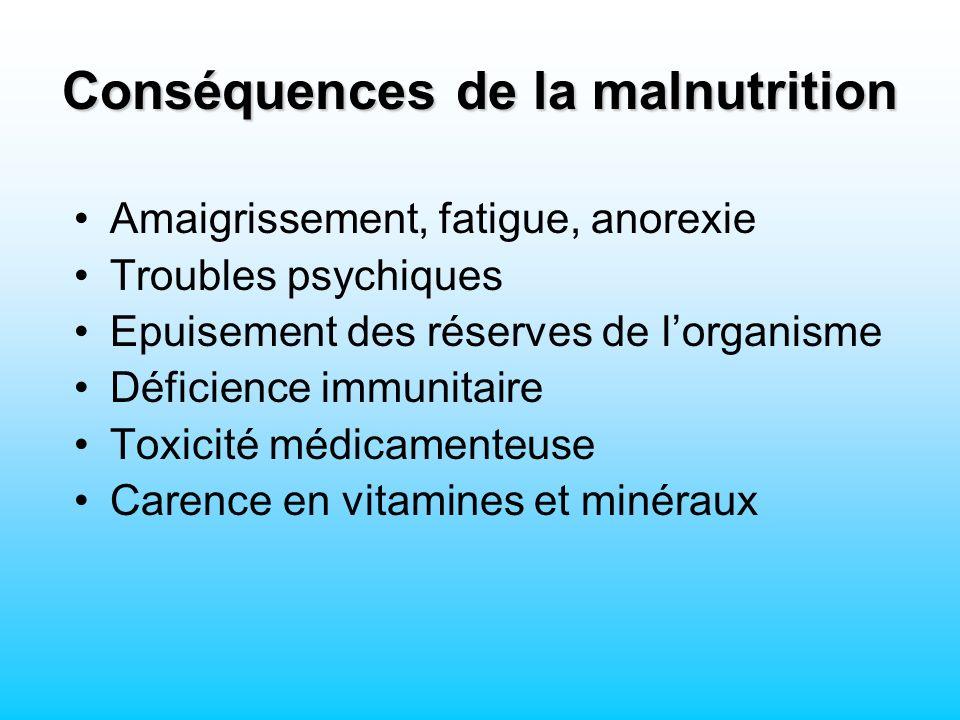 Conséquences de la malnutrition Amaigrissement, fatigue, anorexie Troubles psychiques Epuisement des réserves de lorganisme Déficience immunitaire Toxicité médicamenteuse Carence en vitamines et minéraux