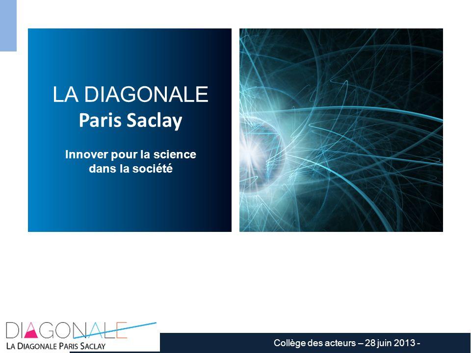 1 LA DIAGONALE Paris Saclay Innover pour la science dans la société Collège des acteurs – 28 juin 2013 -