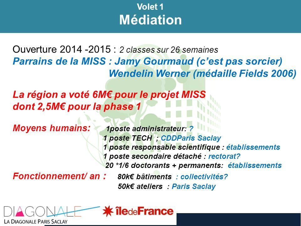 Ouverture 2014 -2015 : 2 classes sur 26 semaines Parrains de la MISS : Jamy Gourmaud (cest pas sorcier) Wendelin Werner (médaille Fields 2006) La régi