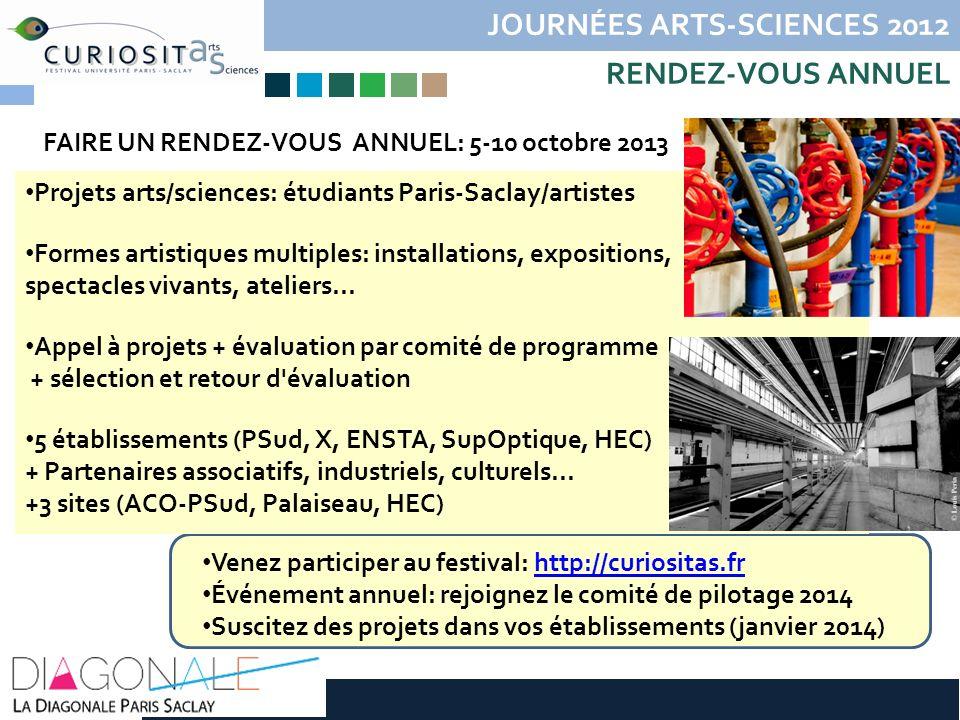RENDEZ-VOUS ANNUEL FAIRE UN RENDEZ-VOUS ANNUEL: 5-10 octobre 2013 JOURNÉES ARTS-SCIENCES 2012 Projets arts/sciences: étudiants Paris-Saclay/artistes F
