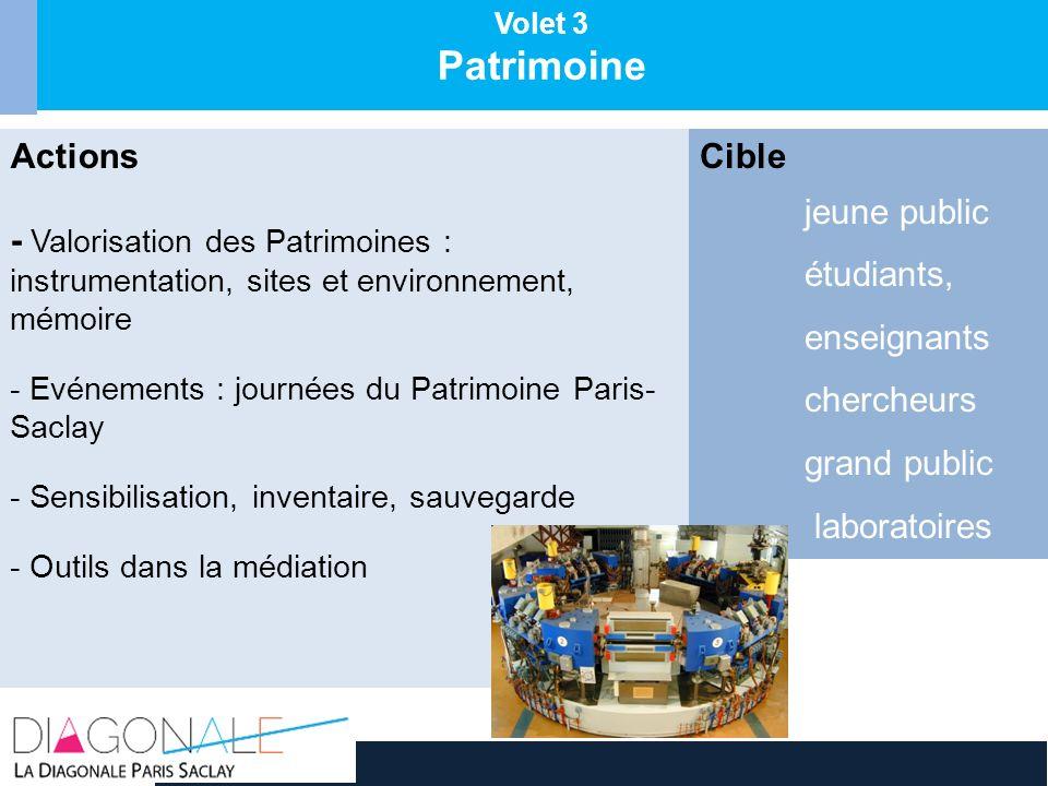 Volet 3 Patrimoine Actions - Valorisation des Patrimoines : instrumentation, sites et environnement, mémoire - Evénements : journées du Patrimoine Par