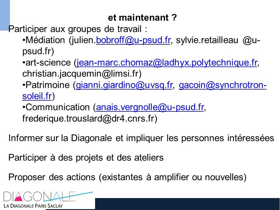 et maintenant ? Participer aux groupes de travail : Médiation (julien.bobroff@u-psud.fr, sylvie.retailleau @u- psud.fr)bobroff@u-psud.fr art-science (