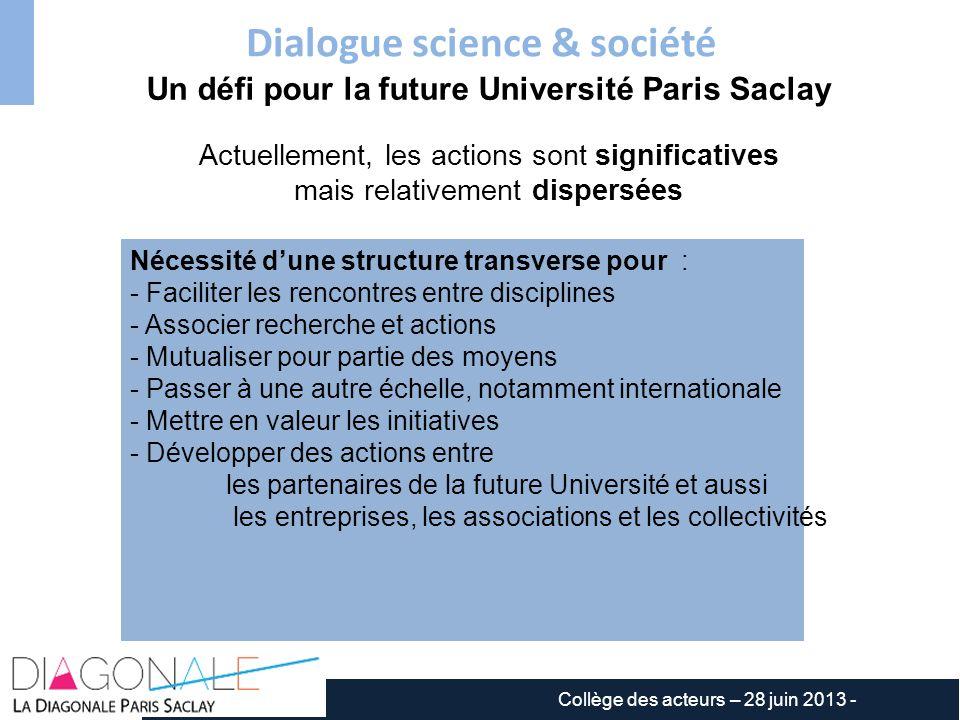Dialogue science & société Un défi pour la future Université Paris Saclay Actuellement, les actions sont significatives mais relativement dispersées N