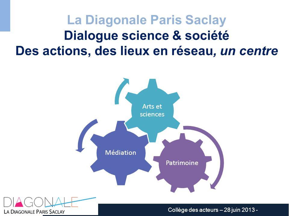 Patrimoine Médiation Arts et sciences La Diagonale Paris Saclay Dialogue science & société Des actions, des lieux en réseau, un centre Collège des act
