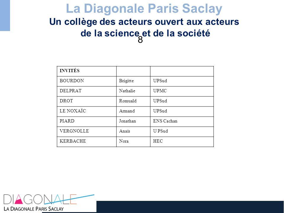 8 La Diagonale Paris Saclay Un collège des acteurs ouvert aux acteurs de la science et de la société INVITÉS BOURDONBrigitteUPSud DELPRATNathalieUPMC