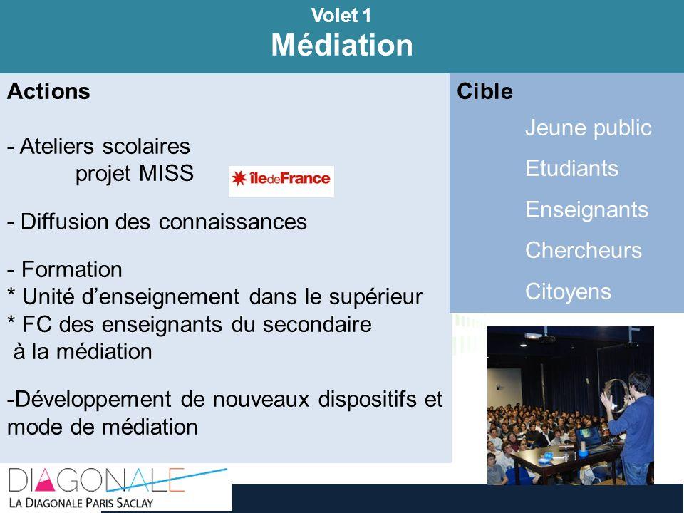 Volet 1 Médiation Actions Ateliers scolaires projet MISS - Diffusion des connaissances Formation * Unité denseignement dans le supérieur * FC des ense