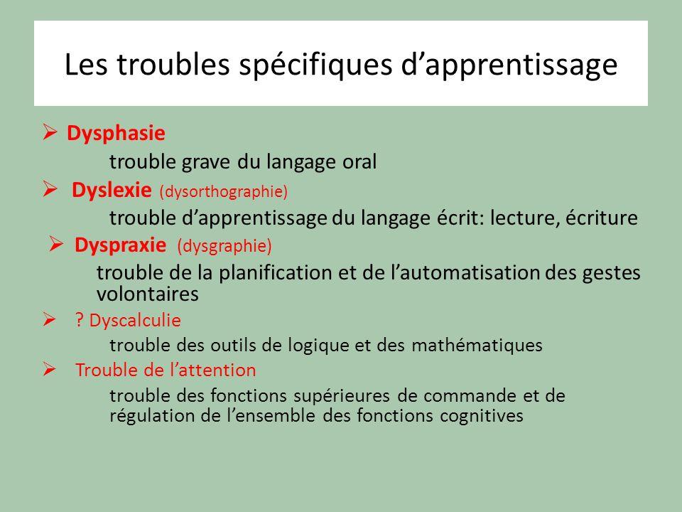 Les troubles spécifiques dapprentissage Dysphasie trouble grave du langage oral Dyslexie (dysorthographie) trouble dapprentissage du langage écrit: le