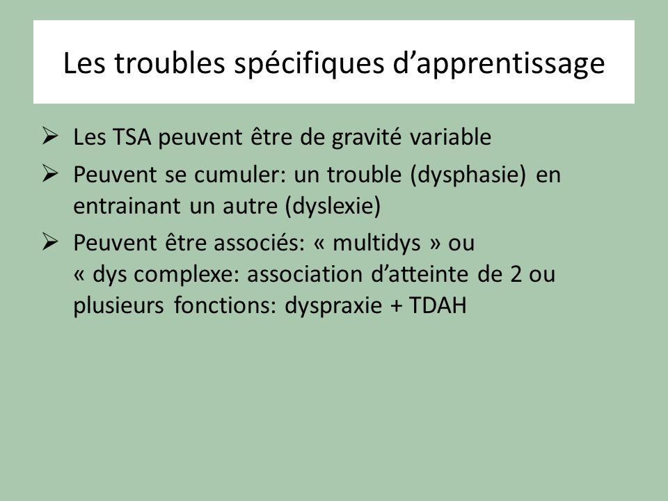 Les troubles spécifiques dapprentissage Les TSA peuvent être de gravité variable Peuvent se cumuler: un trouble (dysphasie) en entrainant un autre (dyslexie) Peuvent être associés: « multidys » ou « dys complexe: association datteinte de 2 ou plusieurs fonctions: dyspraxie + TDAH