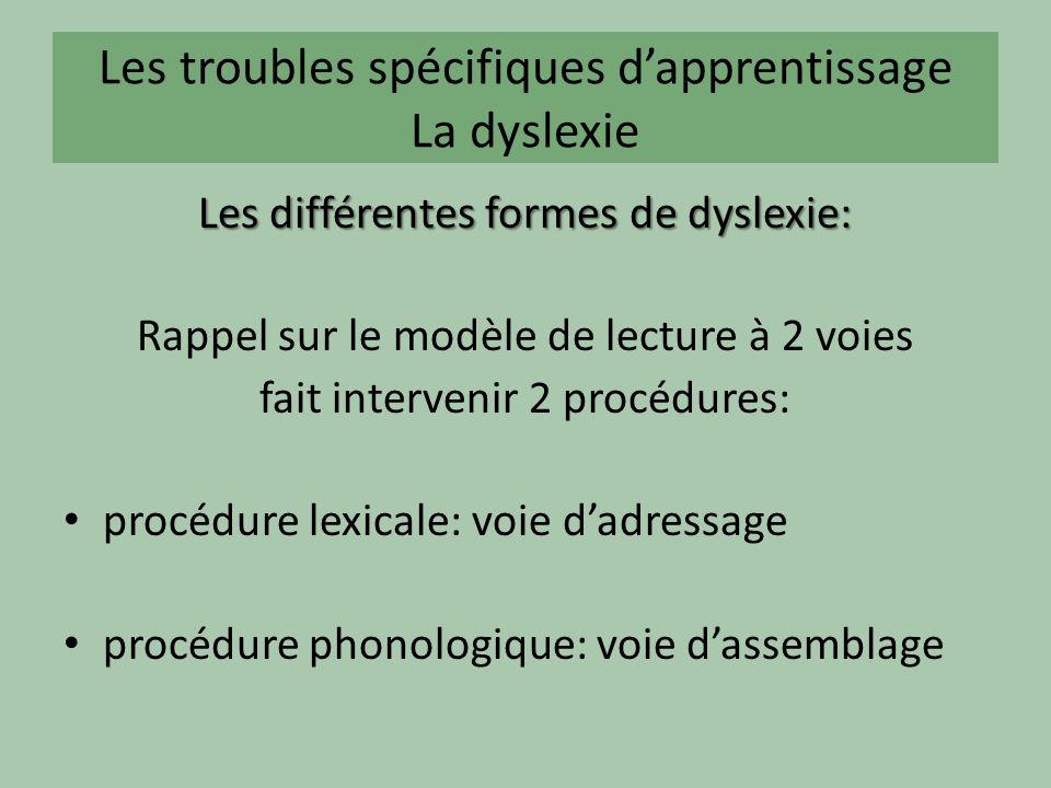 Les troubles spécifiques dapprentissage La dyslexie Les différentes formes de dyslexie: Rappel sur le modèle de lecture à 2 voies fait intervenir 2 procédures: procédure lexicale: voie dadressage procédure phonologique: voie dassemblage