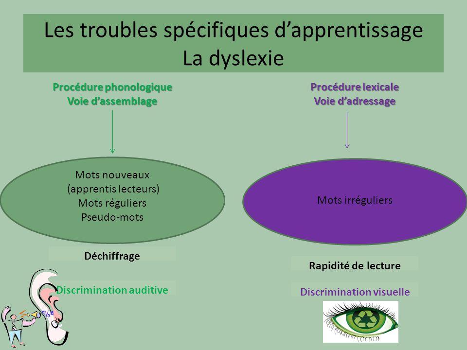 Les troubles spécifiques dapprentissage La dyslexie Discrimination auditive Procédure phonologique Voie dassemblage Mots nouveaux (apprentis lecteurs)