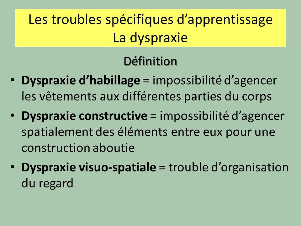 Les troubles spécifiques dapprentissage La dyspraxie Définition Dyspraxie dhabillage = impossibilité dagencer les vêtements aux différentes parties du